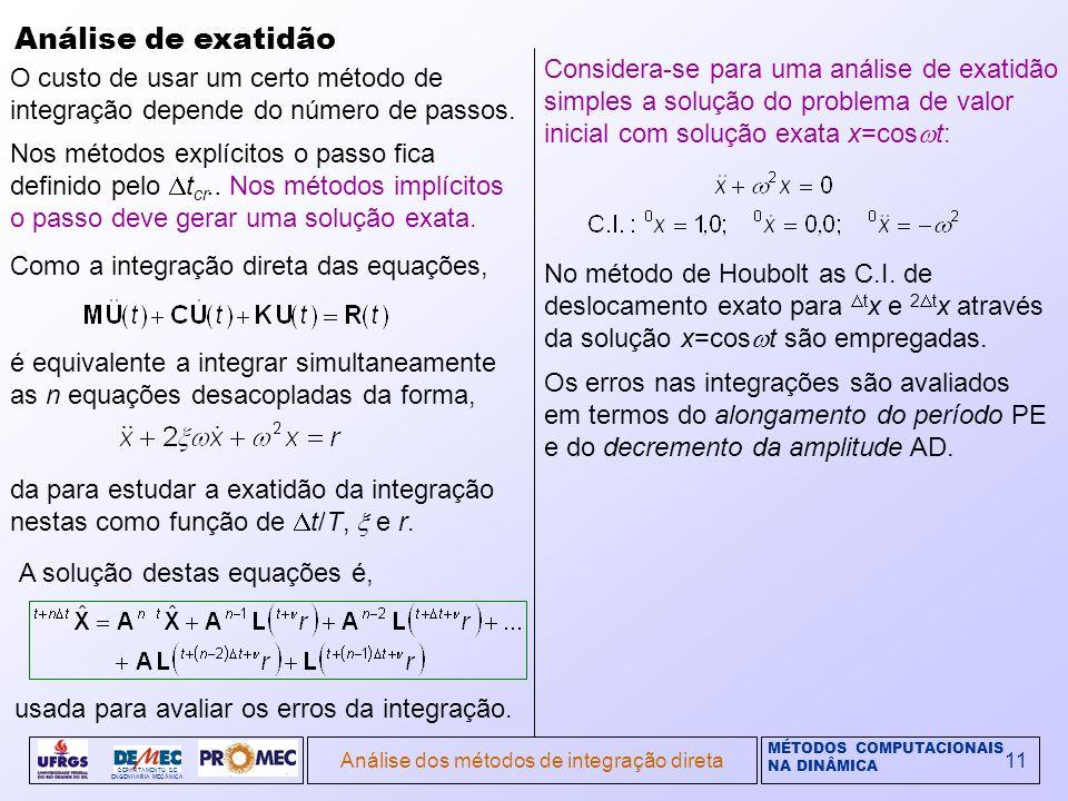MÉTODOS COMPUTACIONAIS NA DINÂMICA DEPARTAMENTO DE ENGENHARIA MECÂNICA Análise dos métodos de integração direta11 Como a integração direta das equações, Análise de exatidão é equivalente a integrar simultaneamente as n equações desacopladas da forma, da para estudar a exatidão da integração nestas como função de t/T, e r.