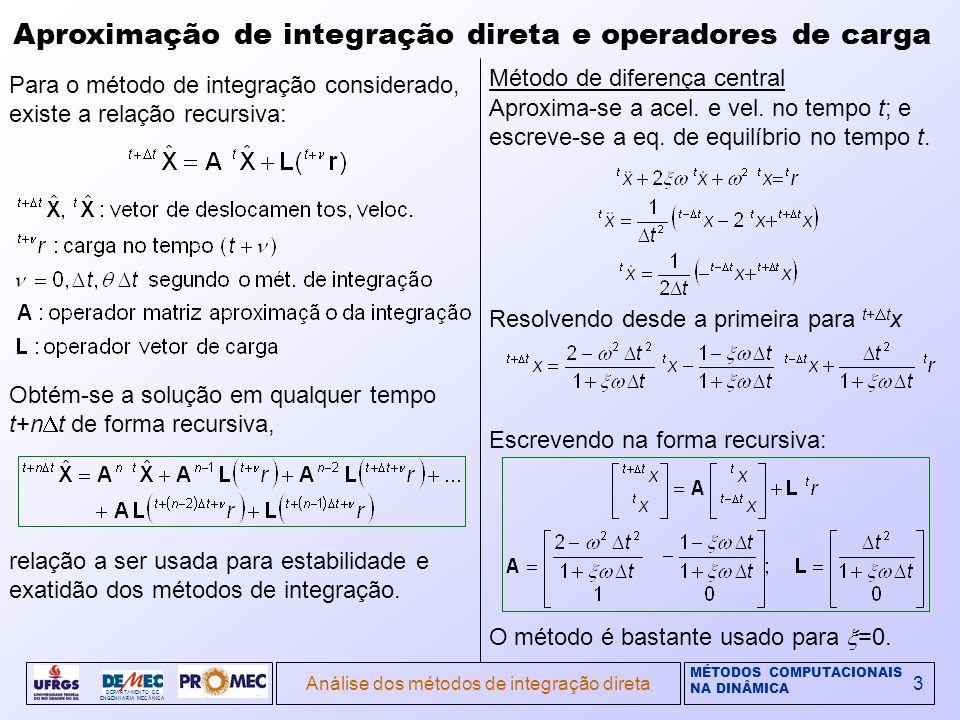 MÉTODOS COMPUTACIONAIS NA DINÂMICA DEPARTAMENTO DE ENGENHARIA MECÂNICA Análise dos métodos de integração direta3 Aproximação de integração direta e operadores de carga Para o método de integração considerado, existe a relação recursiva: Obtém-se a solução em qualquer tempo t+n t de forma recursiva, relação a ser usada para estabilidade e exatidão dos métodos de integração.