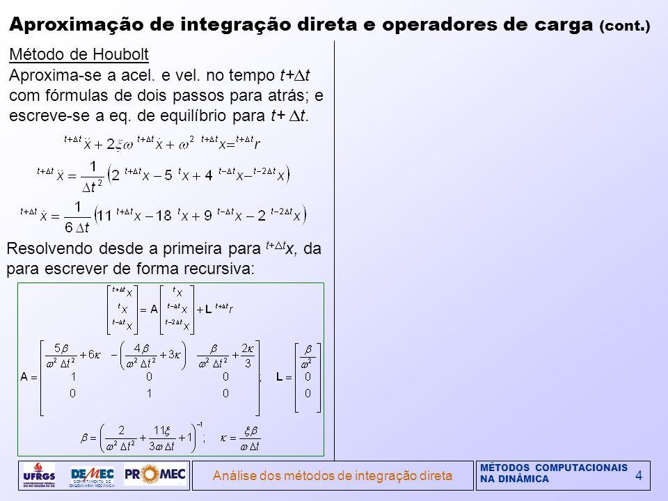 MÉTODOS COMPUTACIONAIS NA DINÂMICA DEPARTAMENTO DE ENGENHARIA MECÂNICA Análise dos métodos de integração direta4 Aproximação de integração direta e operadores de carga (cont.) Método de Houbolt Resolvendo desde a primeira para t+ t x, da para escrever de forma recursiva: Aproxima-se a acel.