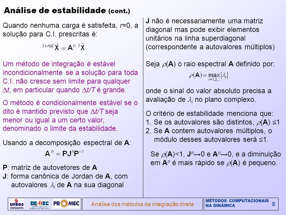 MÉTODOS COMPUTACIONAIS NA DINÂMICA DEPARTAMENTO DE ENGENHARIA MECÂNICA Análise dos métodos de integração direta8 Quando nenhuma carga é satisfeita, r=0, a solução para C.I.