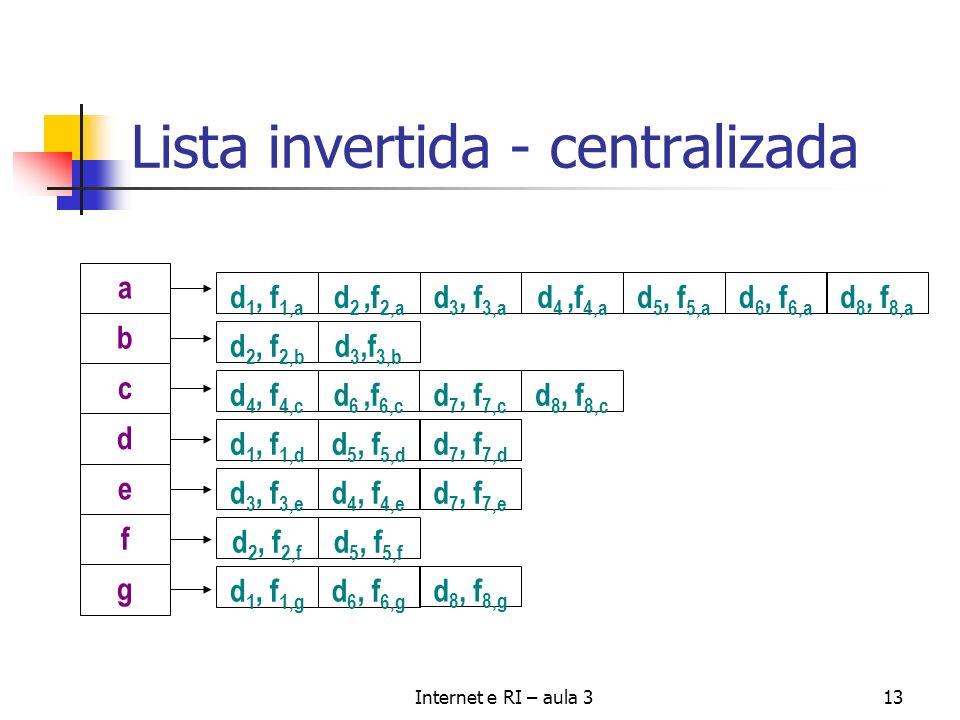 Internet e RI – aula 313 Lista invertida - centralizada b a c e d f g d 1, f 1,a d 2,f 2,a d 3, f 3,a d 4,f 4,a d 5, f 5,a d 6, f 6,a d 1, f 1,d d 5,