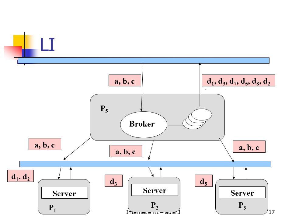 Internet e RI – aula 317 LI d 1, d 3, d 7, d 5, d 8, d 2, a, b, c Broker a, b, c Server P1P1 P2P2 P3P3 P5P5 d 1, d 2 d3d3 d5d5