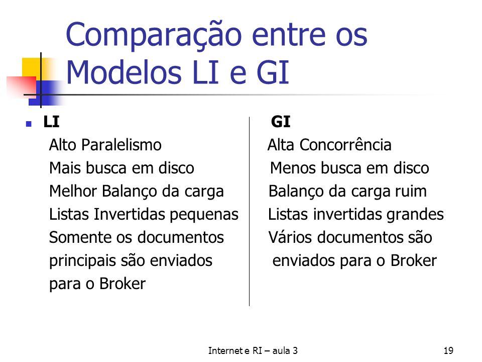 Internet e RI – aula 319 Comparação entre os Modelos LI e GI LI GI Alto Paralelismo Alta Concorrência Mais busca em disco Menos busca em disco Melhor