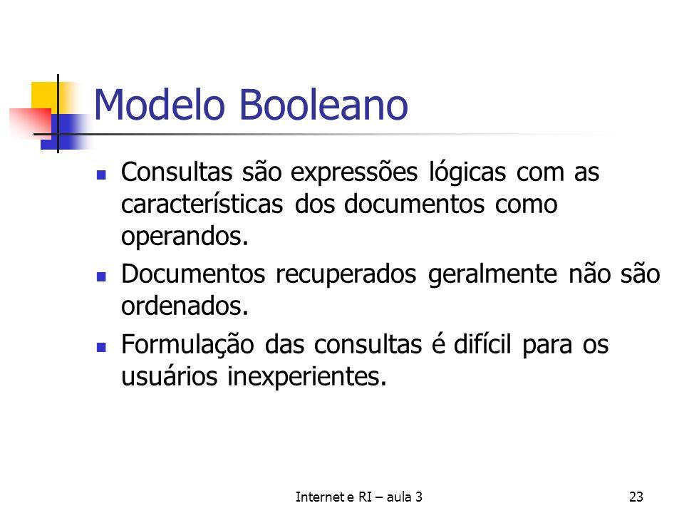 Internet e RI – aula 323 Modelo Booleano Consultas são expressões lógicas com as características dos documentos como operandos. Documentos recuperados