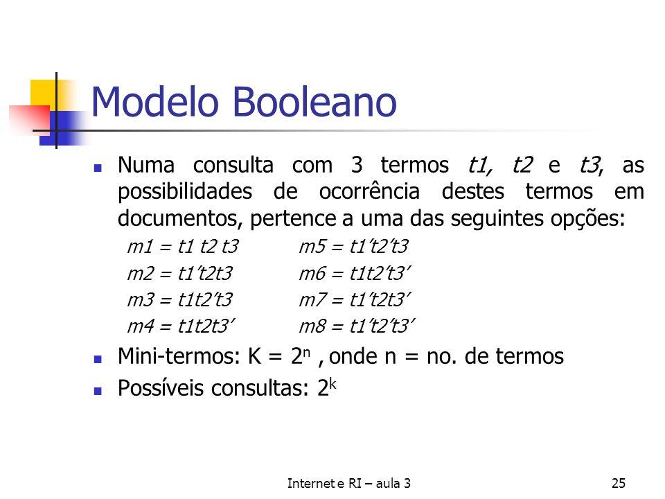Internet e RI – aula 325 Modelo Booleano Numa consulta com 3 termos t1, t2 e t3, as possibilidades de ocorrência destes termos em documentos, pertence