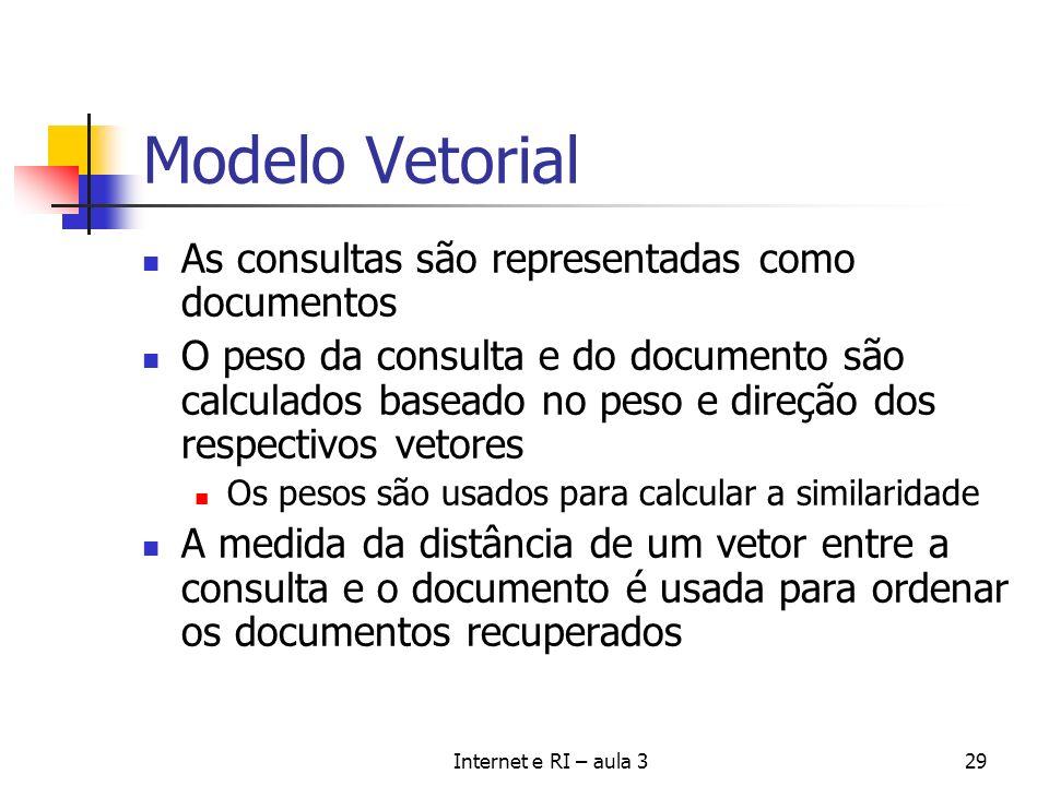 Internet e RI – aula 329 Modelo Vetorial As consultas são representadas como documentos O peso da consulta e do documento são calculados baseado no pe