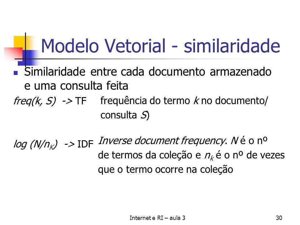 Internet e RI – aula 330 Modelo Vetorial - similaridade Similaridade entre cada documento armazenado e uma consulta feita freq(k, S) -> TF log (N/n K