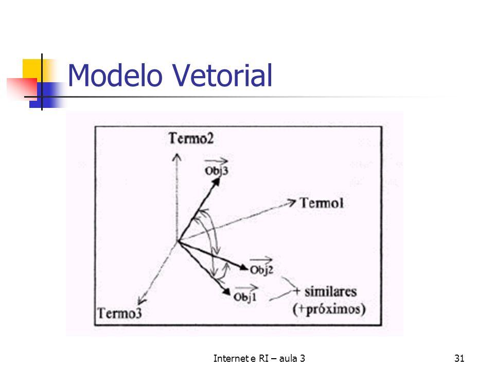 Internet e RI – aula 331 Modelo Vetorial