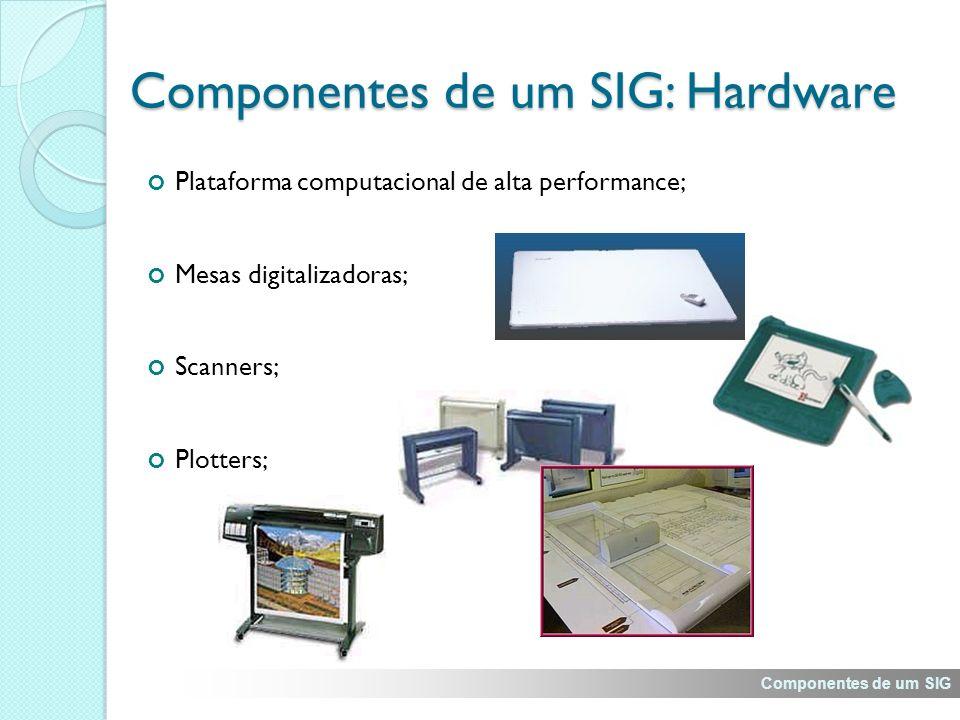 Plataforma computacional de alta performance; Mesas digitalizadoras; Scanners; Plotters; Componentes de um SIG: Hardware Componentes de um SIG
