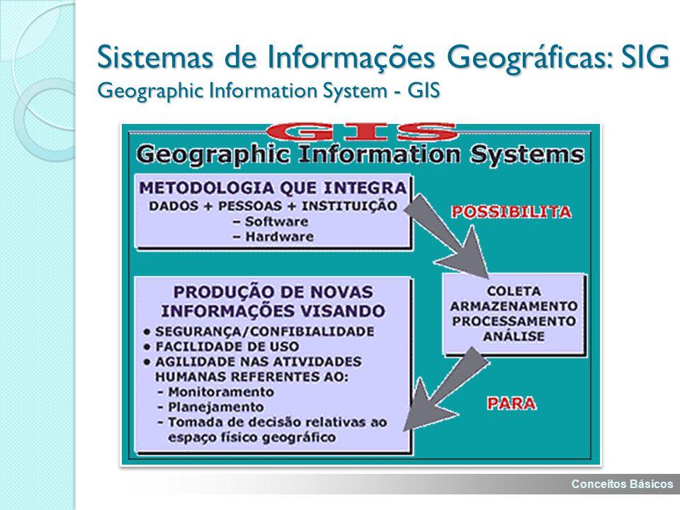 Conceitos Básicos Sistemas de Informações Geográficas: SIG Geographic Information System - GIS