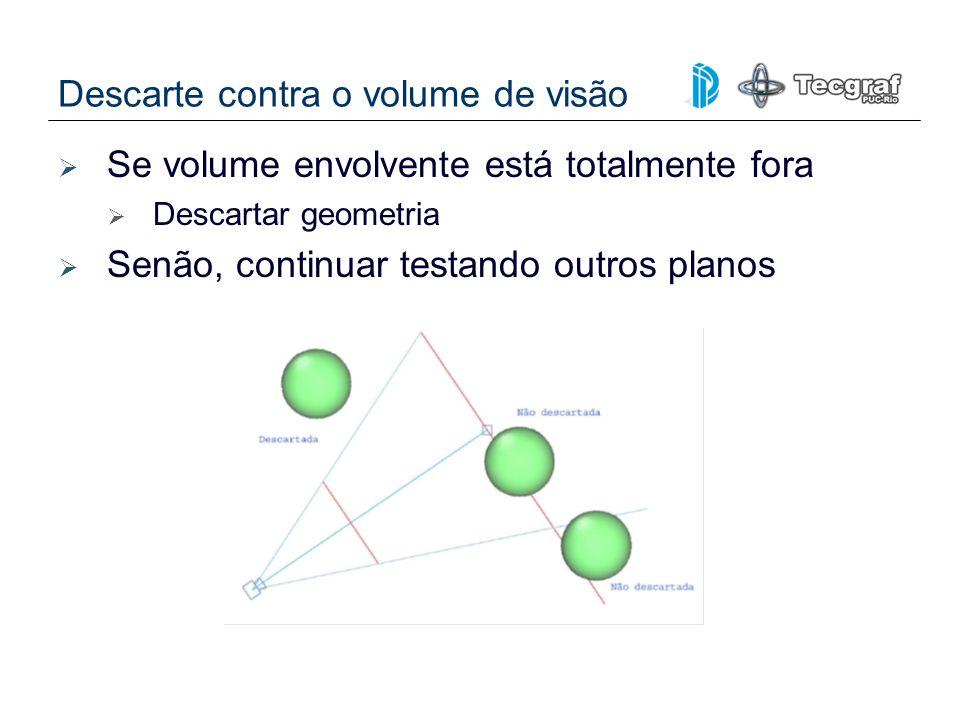 Descarte contra o volume de visão Se volume envolvente está totalmente fora Descartar geometria Senão, continuar testando outros planos