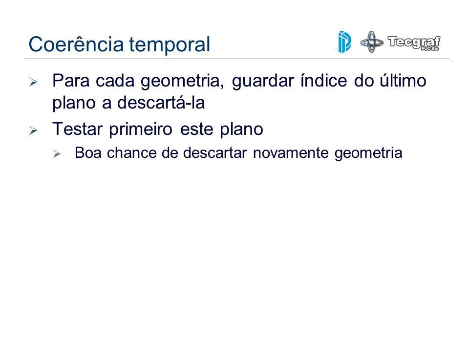 Coerência temporal Para cada geometria, guardar índice do último plano a descartá-la Testar primeiro este plano Boa chance de descartar novamente geom