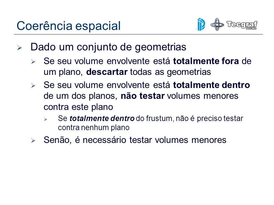 Coerência espacial Dado um conjunto de geometrias Se seu volume envolvente está totalmente fora de um plano, descartar todas as geometrias Se seu volu