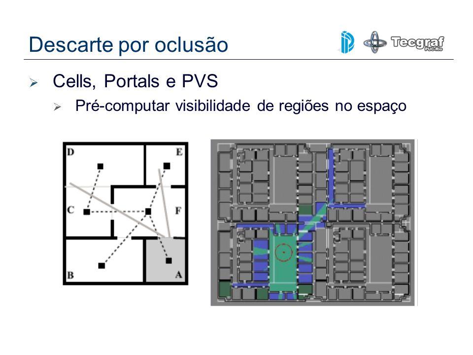 Descarte por oclusão Cells, Portals e PVS Pré-computar visibilidade de regiões no espaço