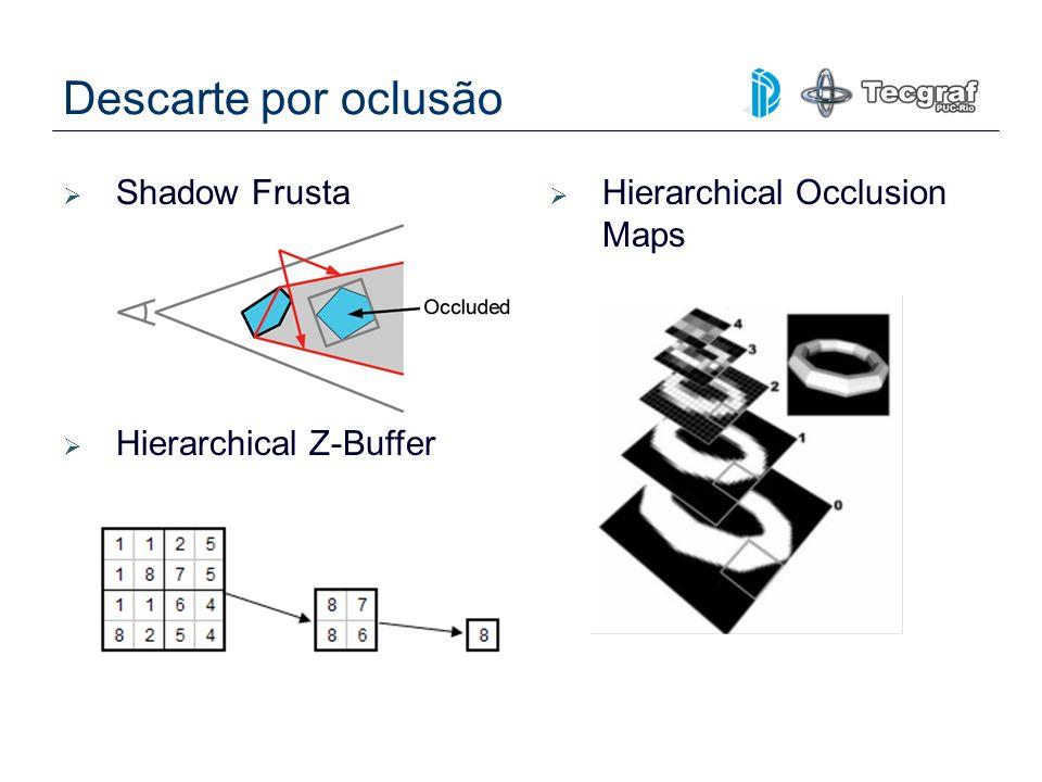 Descarte por oclusão Shadow Frusta Hierarchical Z-Buffer Hierarchical Occlusion Maps