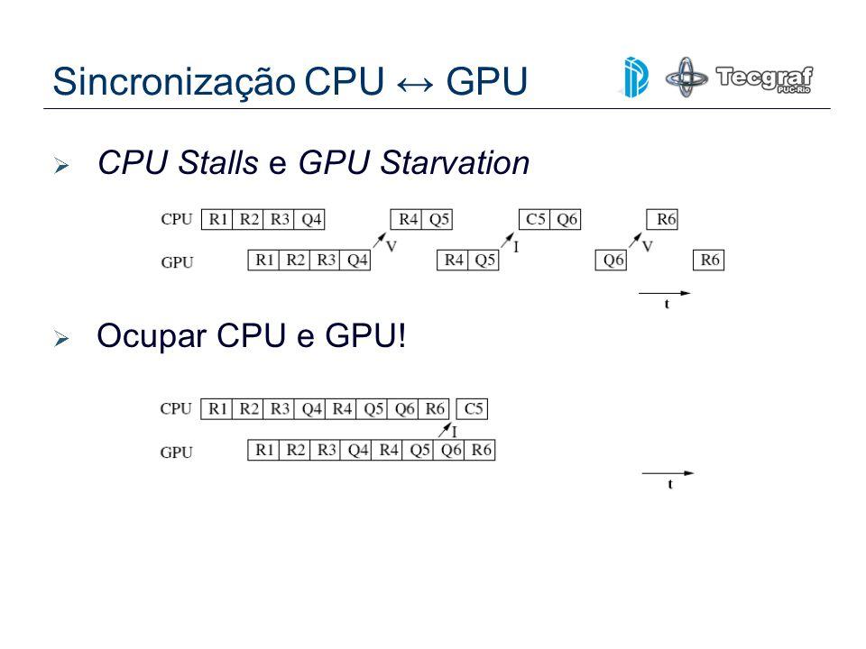 Sincronização CPU GPU CPU Stalls e GPU Starvation Ocupar CPU e GPU!