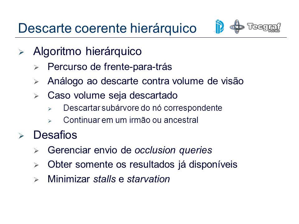 Descarte coerente hierárquico Algoritmo hierárquico Percurso de frente-para-trás Análogo ao descarte contra volume de visão Caso volume seja descartad