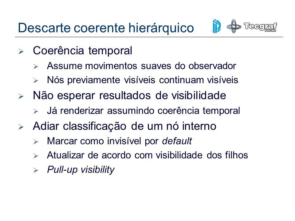 Descarte coerente hierárquico Coerência temporal Assume movimentos suaves do observador Nós previamente visíveis continuam visíveis Não esperar result