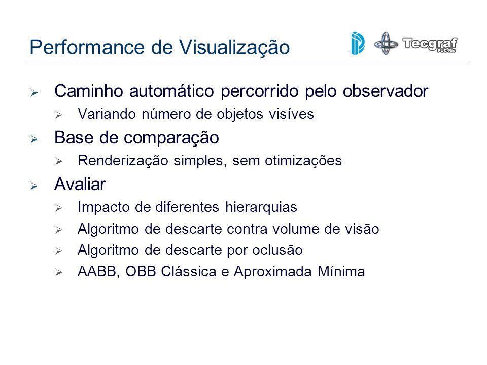 Performance de Visualização Caminho automático percorrido pelo observador Variando número de objetos visíves Base de comparação Renderização simples,