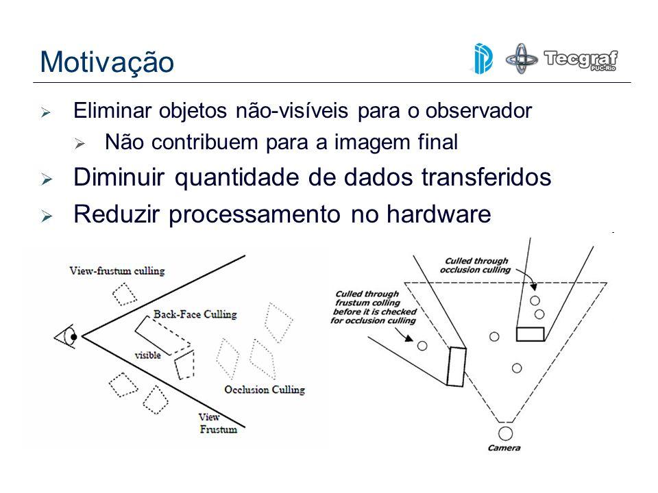 Vdlib Visibility Determination Library http://www.tecgraf.puc-rio.br/~psantos/software/vdlib.7z Volumes envolventes AABB OBB Construção de hierarquia Kd-tree, média das geometrias Descarte por visibilidade Volume de visão Oclusão