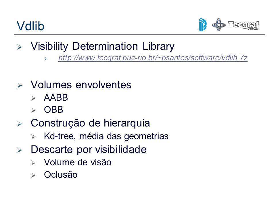 Testes Volumes envolventes AABB ~ OBB Clássica Melhor custo x benefício OBB Aproximada Mínima