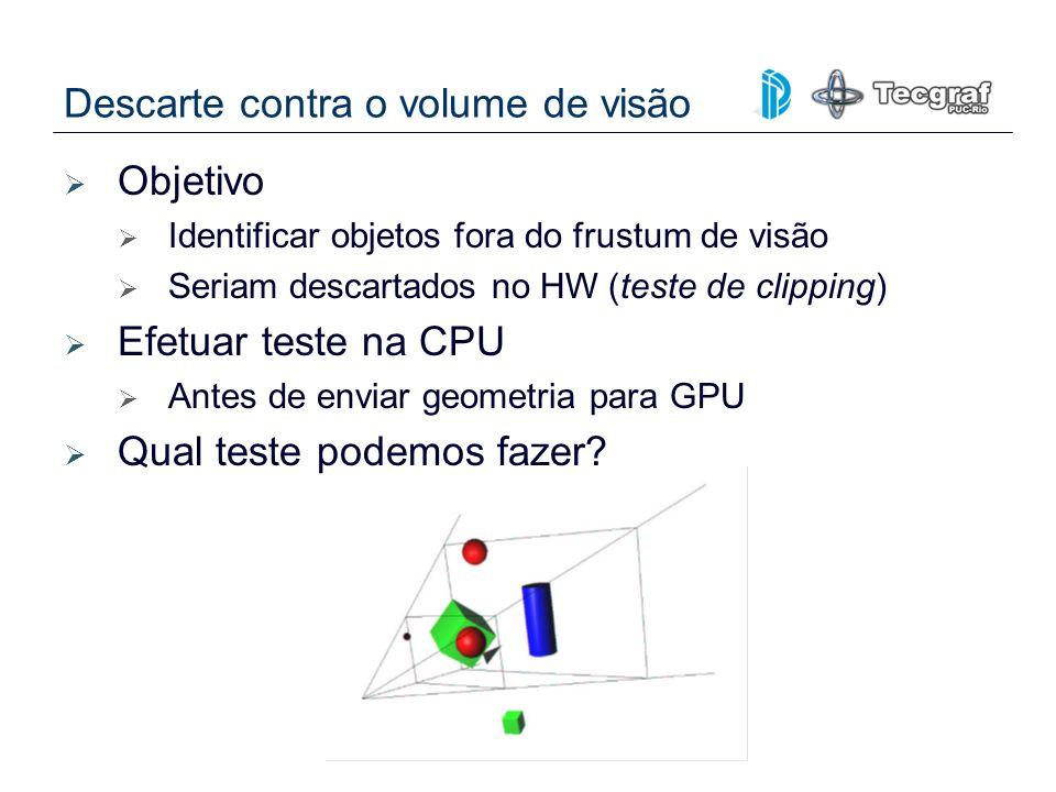 Descarte contra o volume de visão Frustum Tronco de pirâmide Pode ser definido pela interseção de 6 planos Near, far, left, right, top, bottom Convenção: planos orientados para dentro Como testar uma geometria.