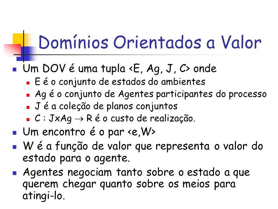 Domínios Orientados a Valor Um DOV é uma tupla onde E é o conjunto de estados do ambientes Ag é o conjunto de Agentes participantes do processo J é a coleção de planos conjuntos C : JxAg R é o custo de realização.