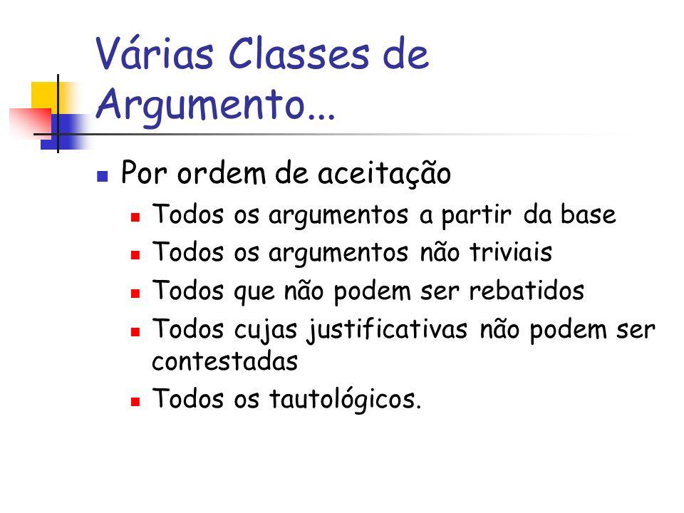 Várias Classes de Argumento...