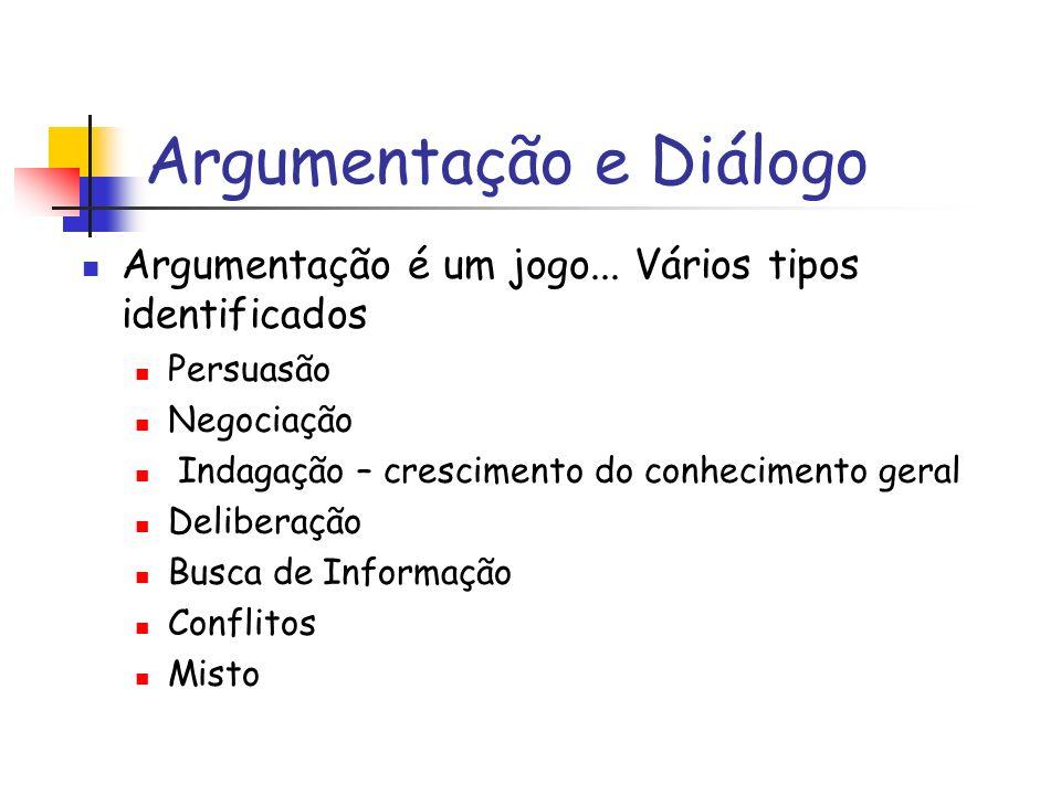 Argumentação e Diálogo Argumentação é um jogo...
