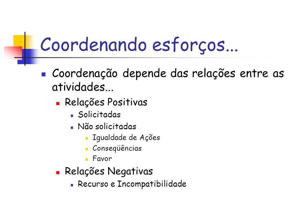 Coordenando esforços... Coordenação depende das relações entre as atividades...