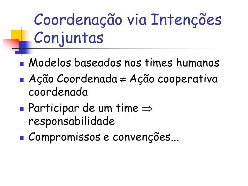 Coordenação via Intenções Conjuntas Modelos baseados nos times humanos Ação Coordenada Ação cooperativa coordenada Participar de um time responsabilidade Compromissos e convenções...