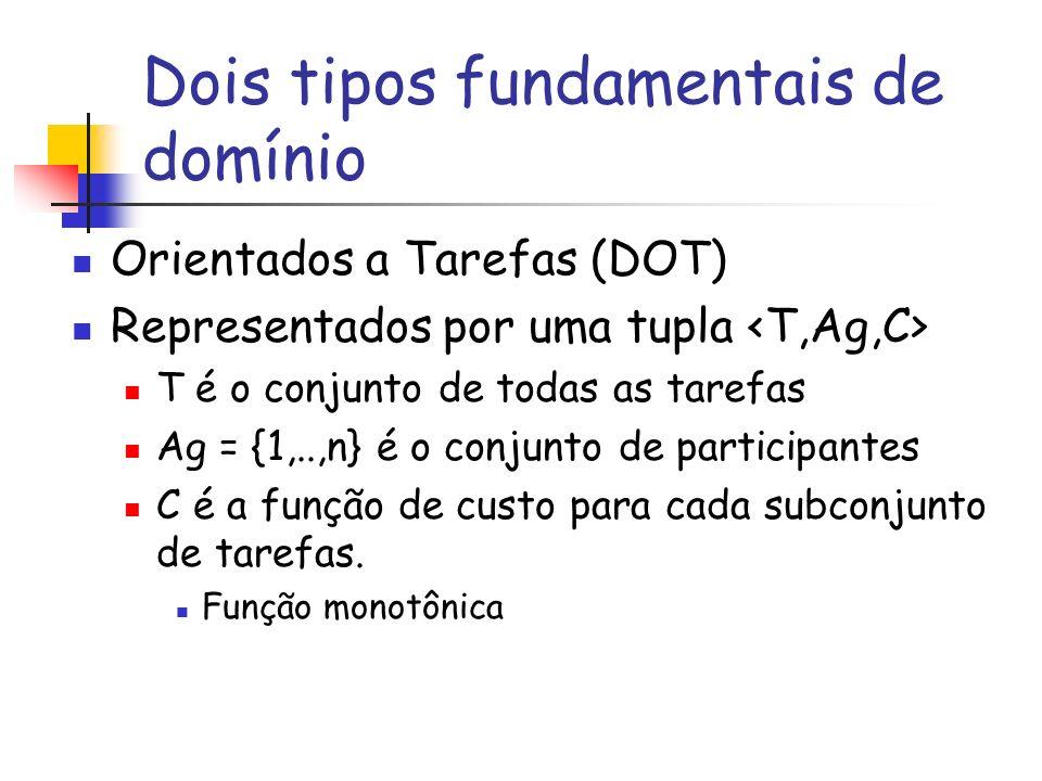 Dois tipos fundamentais de domínio Orientados a Tarefas (DOT) Representados por uma tupla T é o conjunto de todas as tarefas Ag = {1,..,n} é o conjunto de participantes C é a função de custo para cada subconjunto de tarefas.
