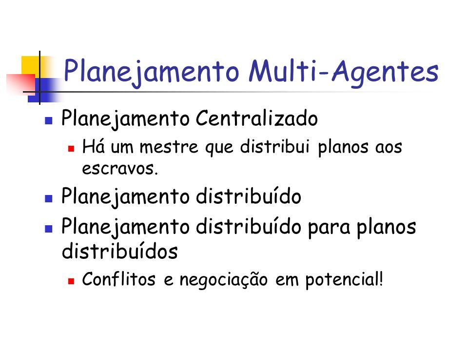 Planejamento Multi-Agentes Planejamento Centralizado Há um mestre que distribui planos aos escravos.