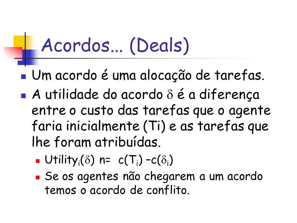 Mais sobre acordos Um acordo 1 domina 2 se 1 é tão bom quanto 2 para todos os agentes.