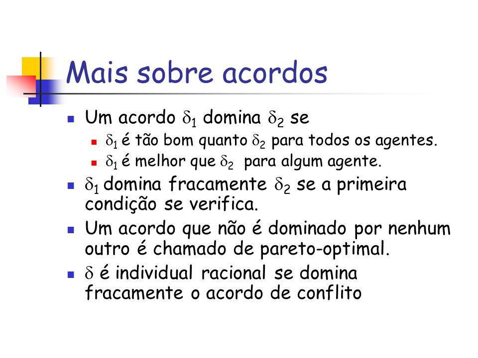 Coordenação por Normas e Leis Sociais Norma: padrão de comportamento estabelecido.