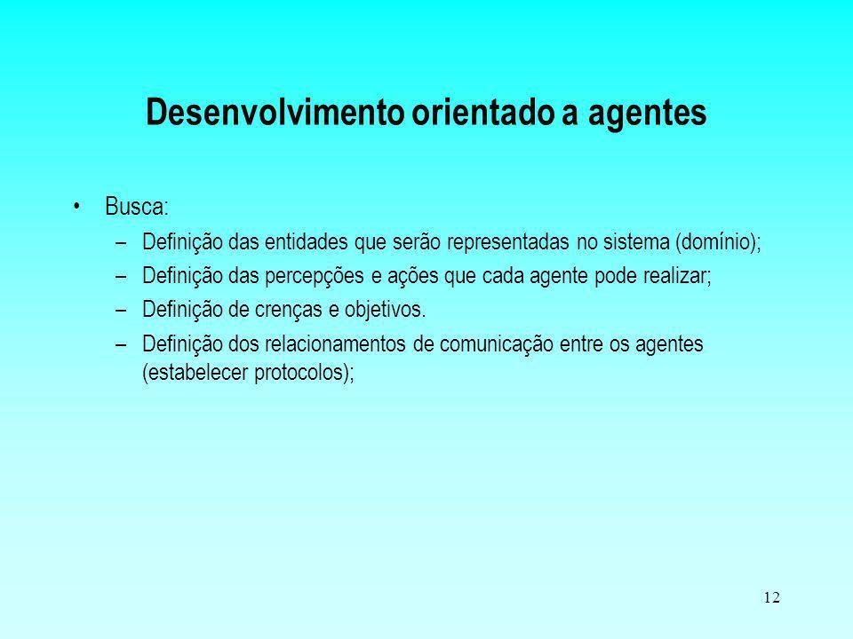 12 Desenvolvimento orientado a agentes Busca: –Definição das entidades que serão representadas no sistema (domínio); –Definição das percepções e ações