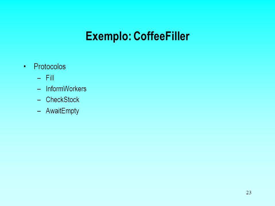 23 Exemplo: CoffeeFiller Protocolos –Fill –InformWorkers –CheckStock –AwaitEmpty