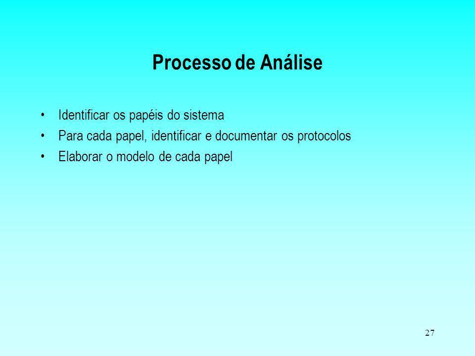 27 Processo de Análise Identificar os papéis do sistema Para cada papel, identificar e documentar os protocolos Elaborar o modelo de cada papel