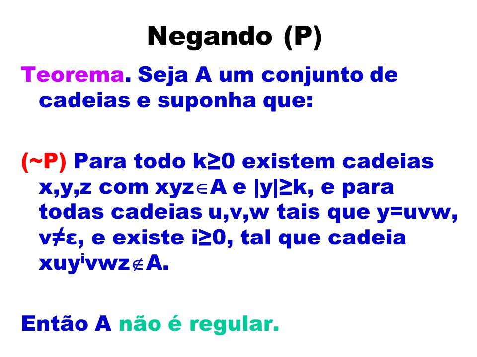 Negando (P) Teorema.