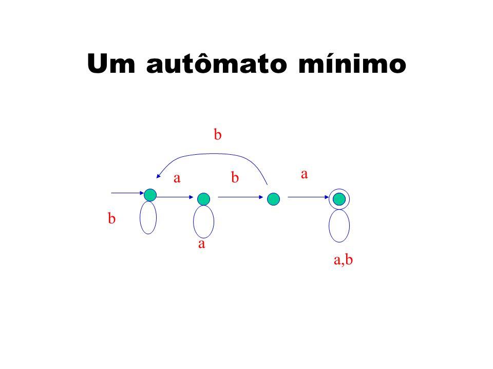 Um autômato mínimo b ab a a,b a b