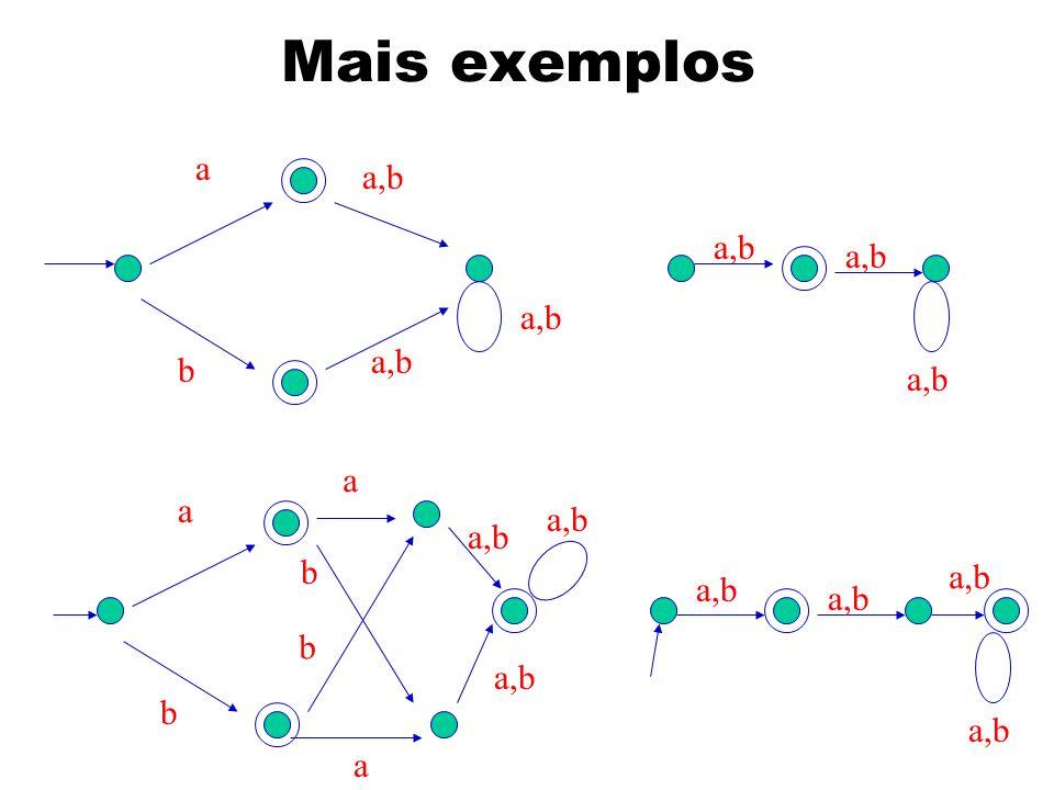 Mais exemplos a,b a b a b a a b b