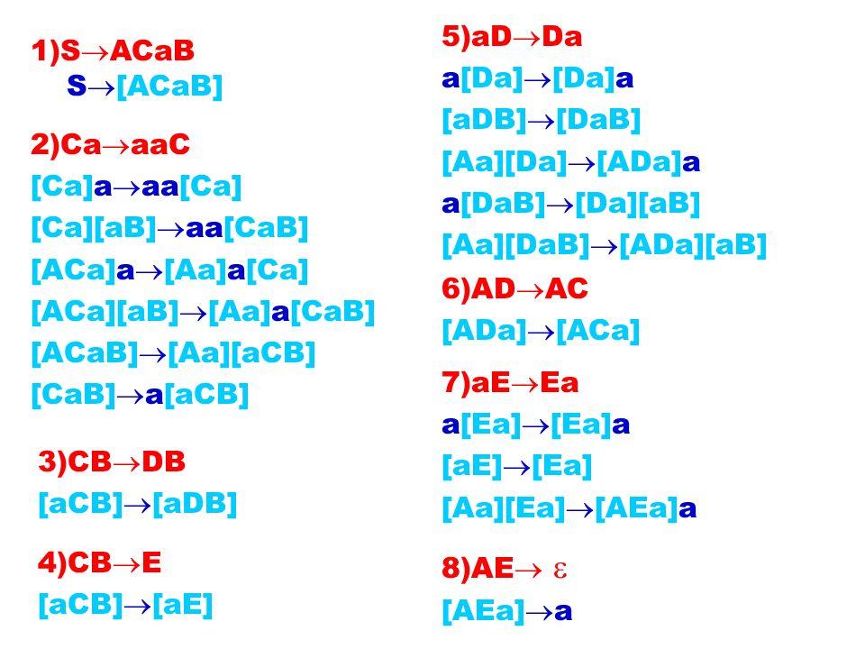 Passando para a forma normal Dada uma GSC G=(V,T,P,S) a gramá- tica G 1 =(V 1,T,P 1,S) onde todas as produções são da forma 1 A 2 1 2 com é obtida em dois passos.