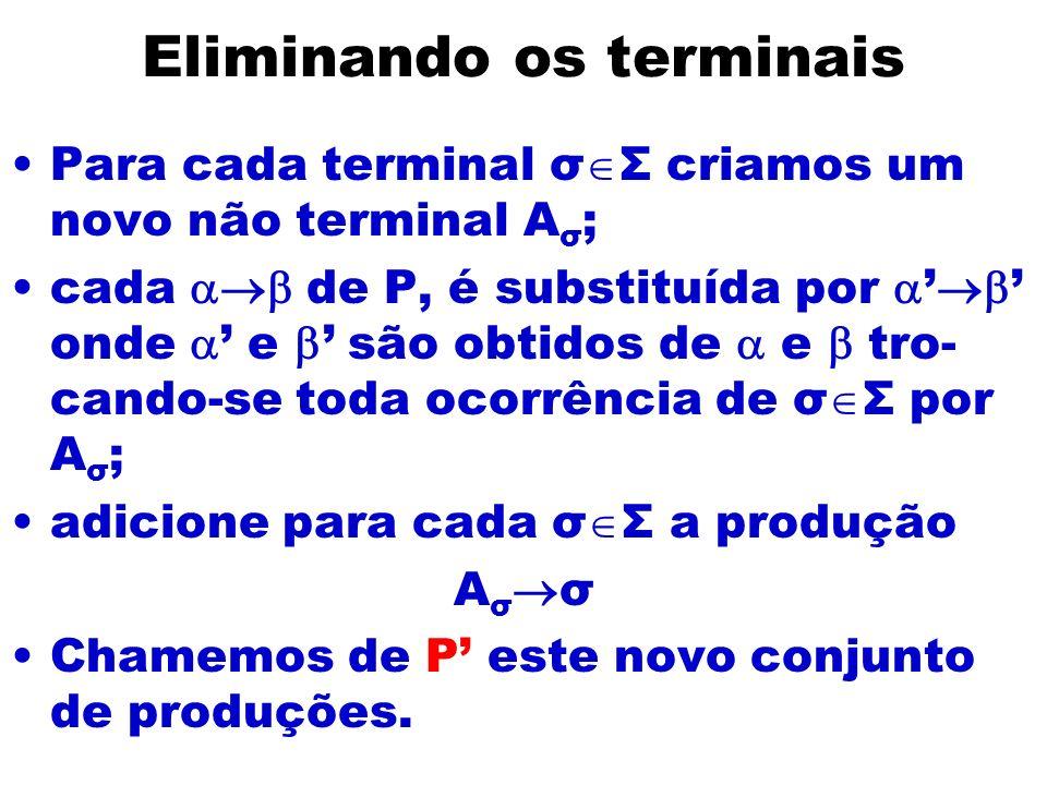 Eliminando os terminais Para cada terminal σ Σ criamos um novo não terminal A σ ; cada de P, é substituída por onde e são obtidos de e tro- cando-se t
