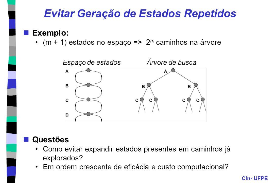 CIn- UFPE Evitar Geração de Estados Repetidos Exemplo: (m + 1) estados no espaço => 2 m caminhos na árvore Questões Como evitar expandir estados prese