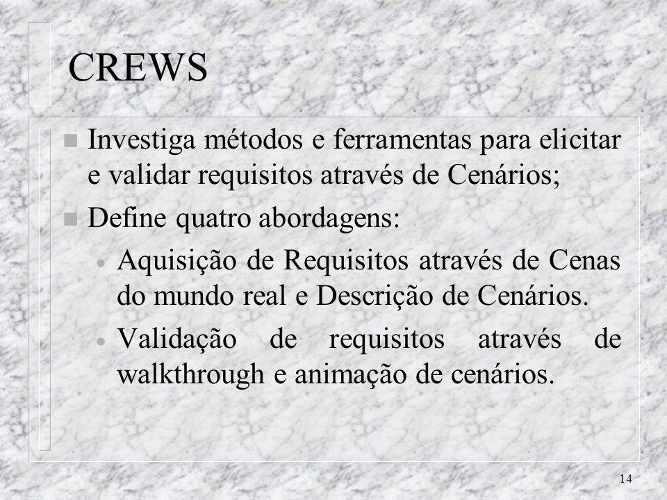 14 CREWS n Investiga métodos e ferramentas para elicitar e validar requisitos através de Cenários; n Define quatro abordagens: Aquisição de Requisitos