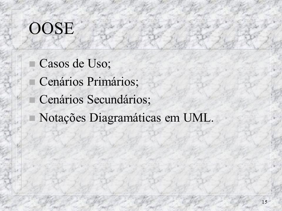 15 OOSE n Casos de Uso; n Cenários Primários; n Cenários Secundários; n Notações Diagramáticas em UML.