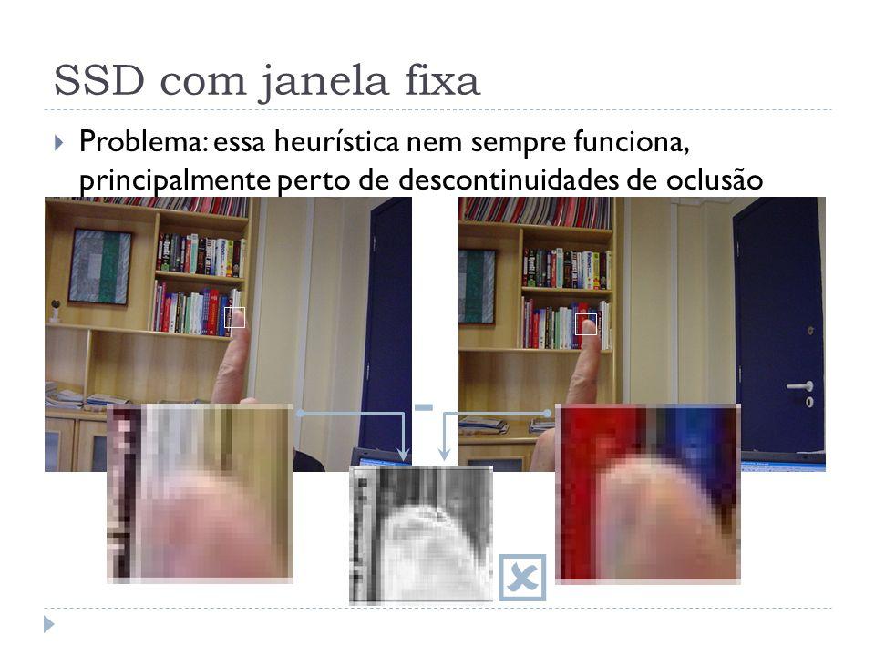 SSD com janela fixa Problema: essa heurística nem sempre funciona, principalmente perto de descontinuidades de oclusão -