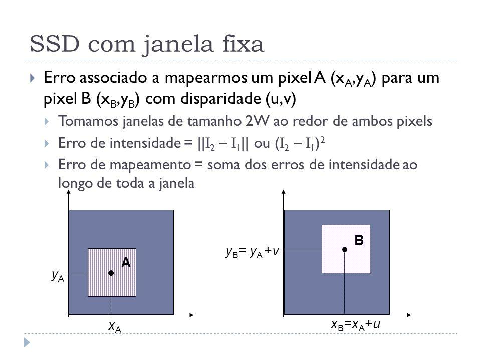 SSD com janela fixa Erro associado a mapearmos um pixel A (x A,y A ) para um pixel B (x B,y B ) com disparidade (u,v) Tomamos janelas de tamanho 2W ao redor de ambos pixels Erro de intensidade = || I 2 – I 1 || ou ( I 2 – I 1 ) 2 Erro de mapeamento = soma dos erros de intensidade ao longo de toda a janela xAxA yAyA x B =x A +u y B = y A +v A B