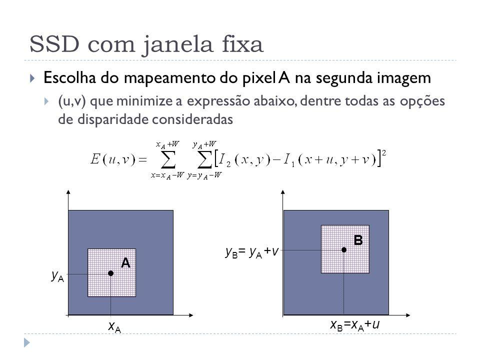 SSD com janela fixa Escolha do mapeamento do pixel A na segunda imagem (u,v) que minimize a expressão abaixo, dentre todas as opções de disparidade consideradas xAxA yAyA x B =x A +u y B = y A +v A B
