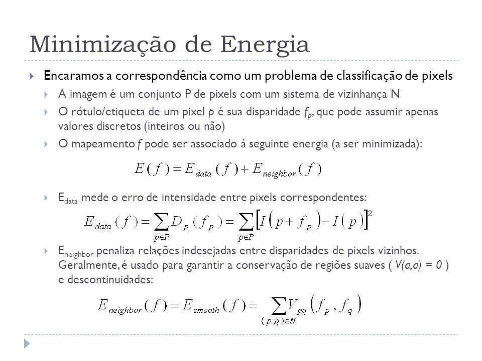 Minimização de Energia Encaramos a correspondência como um problema de classificação de pixels A imagem é um conjunto P de pixels com um sistema de vizinhança N O rótulo/etiqueta de um pixel p é sua disparidade f p, que pode assumir apenas valores discretos (inteiros ou não) O mapeamento f pode ser associado à seguinte energia (a ser minimizada): E data mede o erro de intensidade entre pixels correspondentes: E neighbor penaliza relações indesejadas entre disparidades de pixels vizinhos.